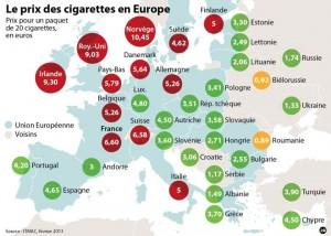 Prix des cigarettes en Europe