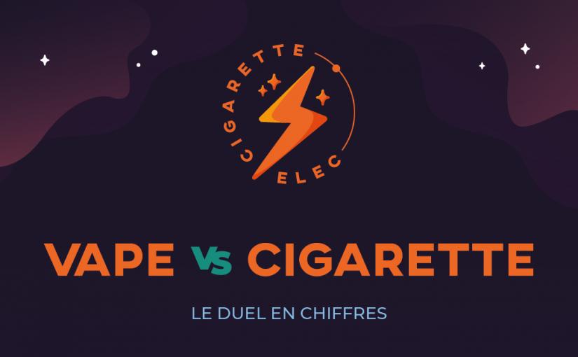Vape VS Cigarette : le duel en chiffres