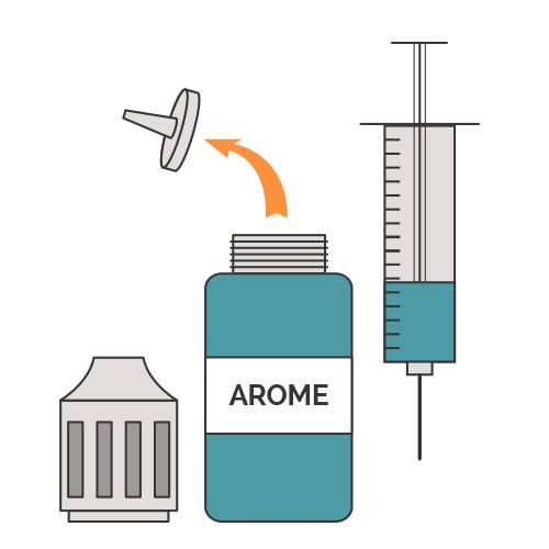 Arôme
