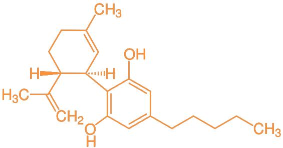 Molécule de Cannabidiol