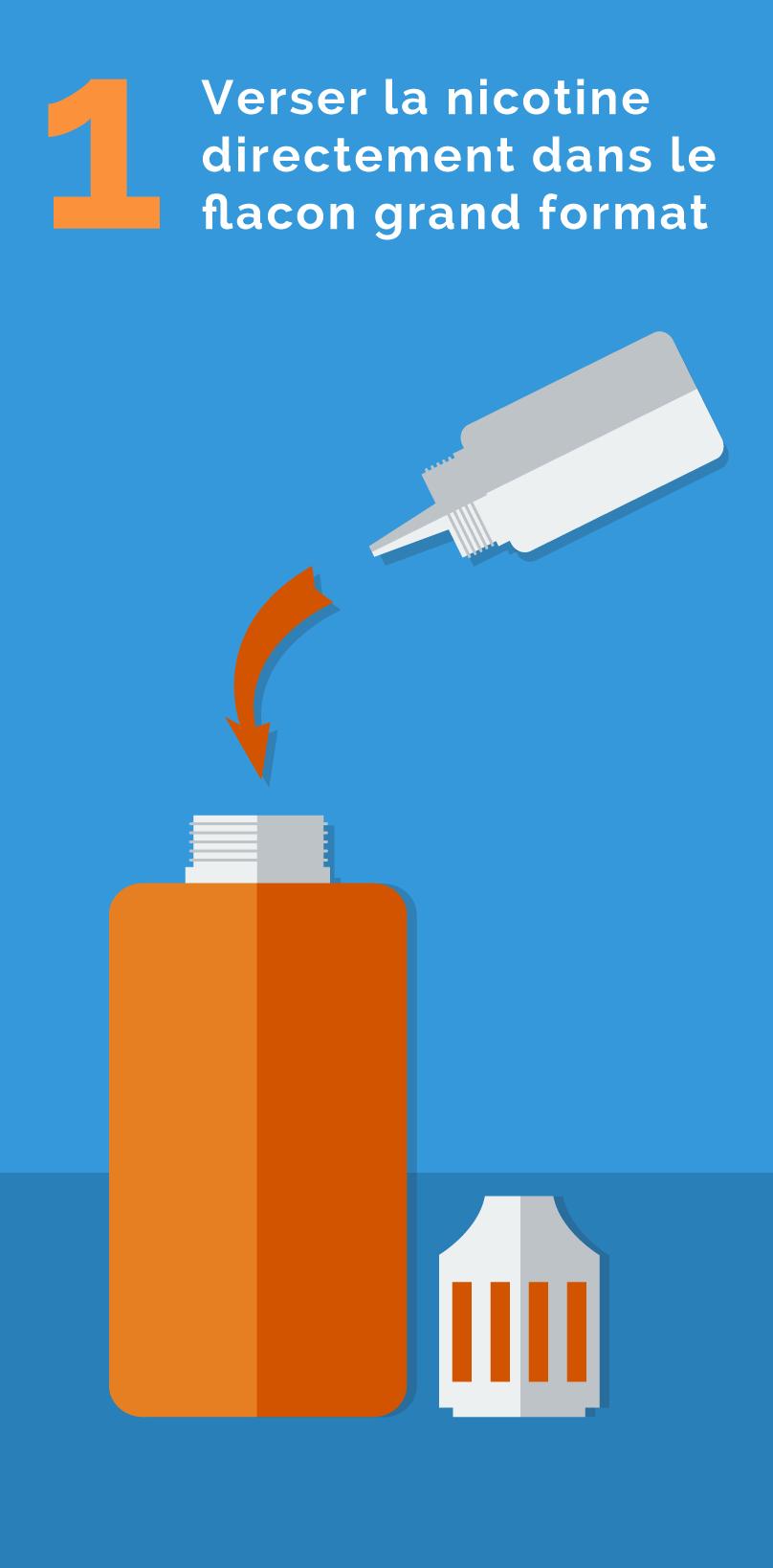 Comment ajouter de la nicotine à votre liquide grand format - étape 1