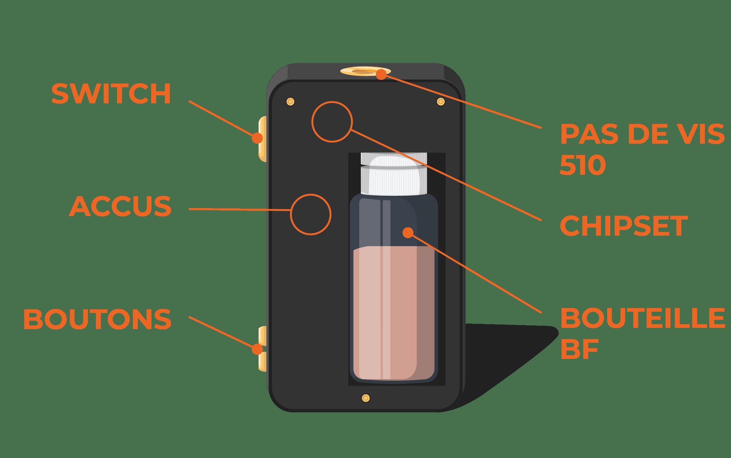 Batterie de type bottom feeder