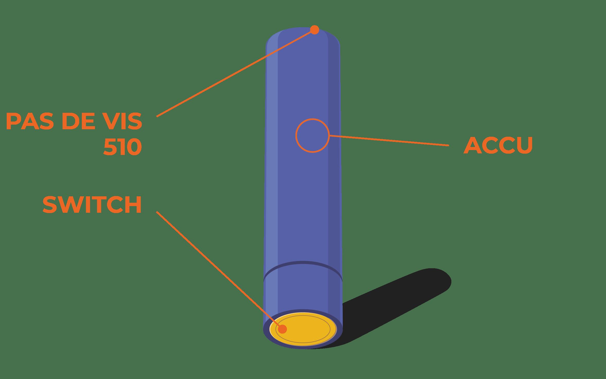 Batterie de type mod mécanique