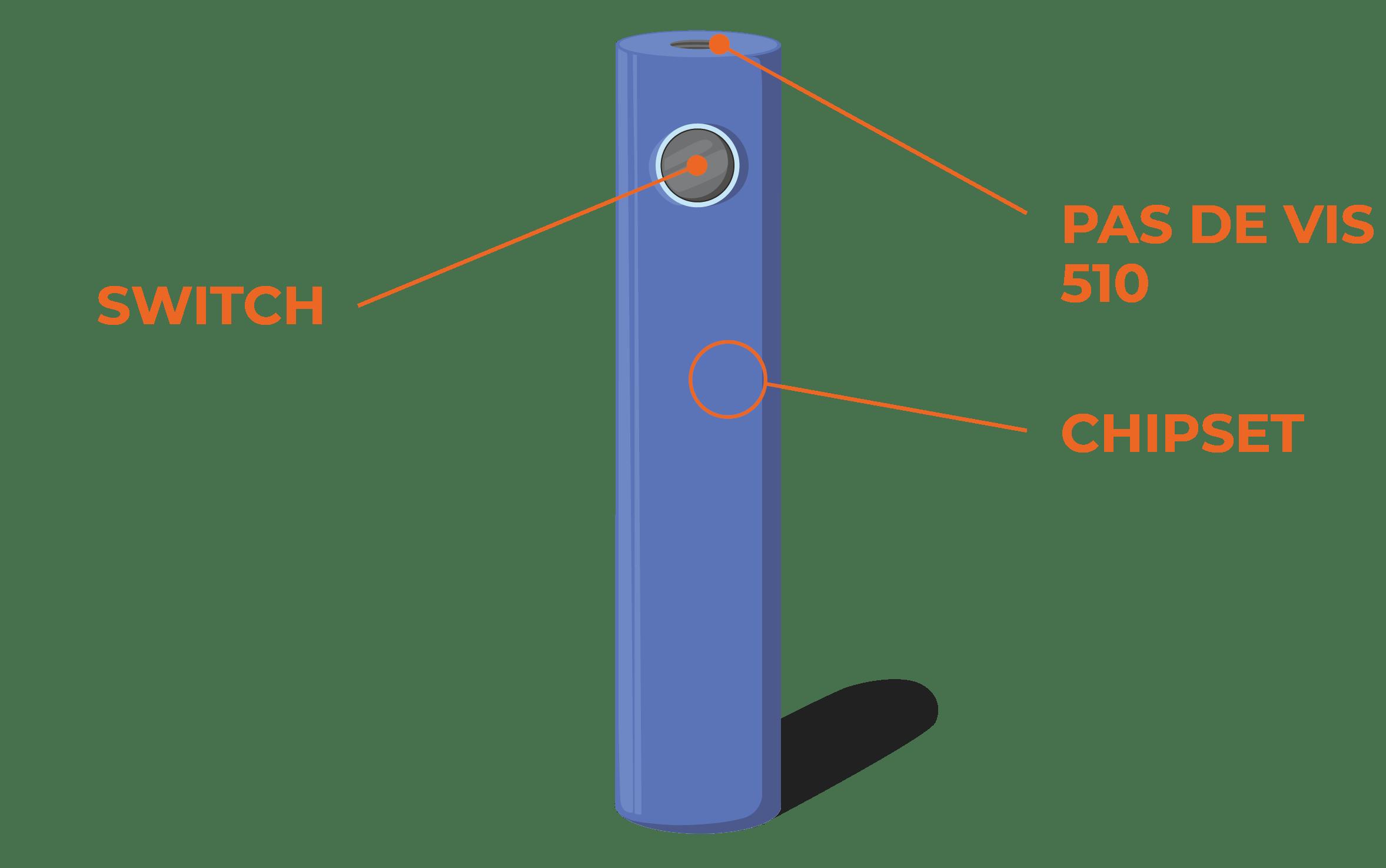Batterie format tube